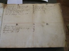 Earl of Roden Commonplace Book - Alphabetical Index of Poems